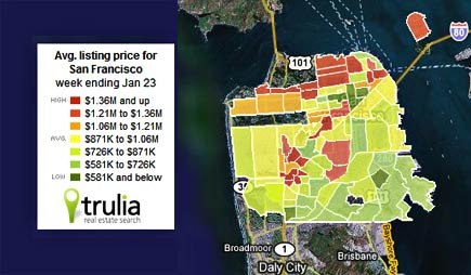 san francisco housing prices by neighborhood